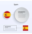 Spain Country Set of Banners vector image