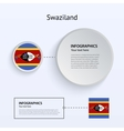 Swaziland Country Set of Banners vector image vector image