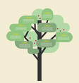 tree infographic template vector image