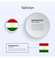 Tajikistan Country Set of Banners vector image