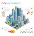 city infographics isometric city vector image vector image