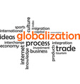 word cloud globalization vector image vector image