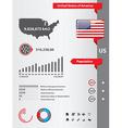 USA info graphics vector image