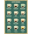 Coffee menu icon set Coffee beverages types and vector image vector image