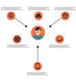 Business infographic working concept vector image