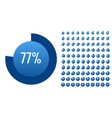 creative of circle percentage vector image vector image