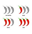 spice level marks chili peppers vector image vector image