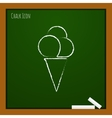 ice-cream icon Eps10 vector image vector image