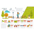 Park concept Infographic icons and elements vector image vector image