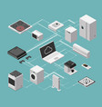 smart house and electrical control isometric vector image vector image