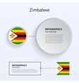 Zimbabwe Country Set of Banners vector image vector image
