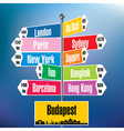 Budapest signpost with cities and distances vector image vector image