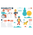 disability person concept vector image vector image