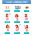 diabetes symptoms set vector image vector image