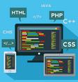 Multiple platforms code programming adaptive