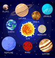 cartoon planets solar system with names vector image