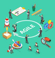 agile development flat isometric concept vector image vector image