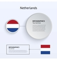 Netherlands Country Set of Banners vector image