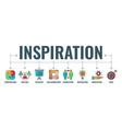 teamwork inspiration typography banner vector image
