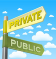 Private and Public Direction Sign vector image