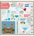 Nicaragua infographics statistical data sights vector image