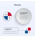 Panama Country Set of Banners vector image vector image