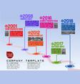 company milestones time line path infographic vector image