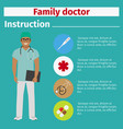 medical equipment instruction for family doctor vector image