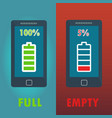 mobile phones with full and empty battery icons vector image vector image
