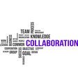 word cloud collaboration vector image vector image