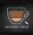 chalked sketch vietnamese coffee vector image