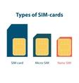 Set of three types sim cards vector image