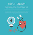Hypertension medical desease infographic