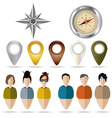 Compass tags and labels in the form of people vector image vector image