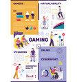 vr gaming cybersport infographics vector image vector image