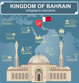 Bahrain infographics statistical data sights vector image vector image