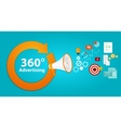 360 advertising full cover agency concept ads vector image vector image