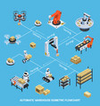 automatic warehouse isometric flowchart vector image vector image