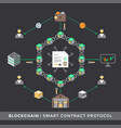 cryptocurrency blockchain technology concept vector image vector image
