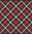 classic tartan seamless patterns vector image