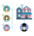 Modern smart home with security system vector image