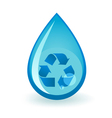 Reusable Water vector image vector image