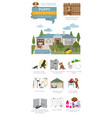 puppy care and safety in your home outdoor pet vector image vector image