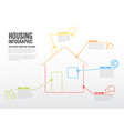 thinline housing infographic template vector image vector image
