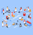 cleaning works isometric flowchart vector image vector image