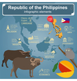 Philippines infographics statistical data sights vector image