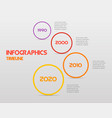 round steps timeline circle infographics - can vector image vector image