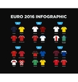 euro 2016 tournament draw results flat vector image vector image