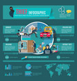 Thief Infographic Set vector image vector image
