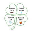 four-leaf clover the elements of the earth the vector image